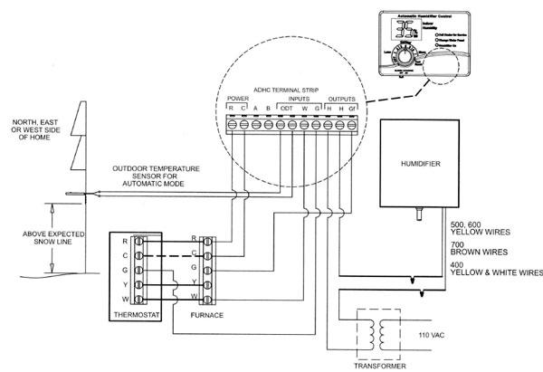 60wiringinset?resize=600%2C411&ssl=1 aprilaire humidifier 400 wiring diagram wiring diagram aprilaire 500 wiring diagram at bayanpartner.co