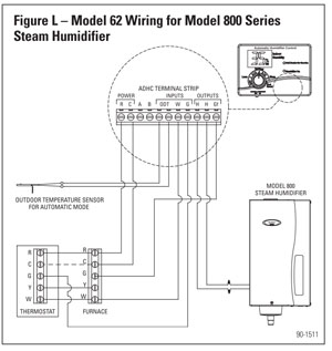 Aprilaire Humidifier Wiring Diagram  Somurich