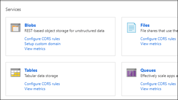 Find and Delete Unused Virtual Disks in Microsoft Azure