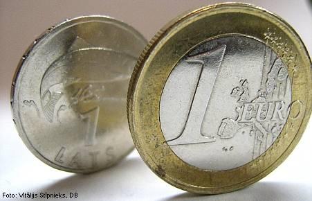 Latvijas Banka: 1 € = Ls 0,702804