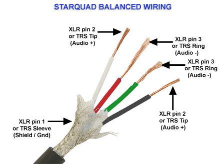 4 pin xlr wiring diagram - facbooik, Wiring diagram