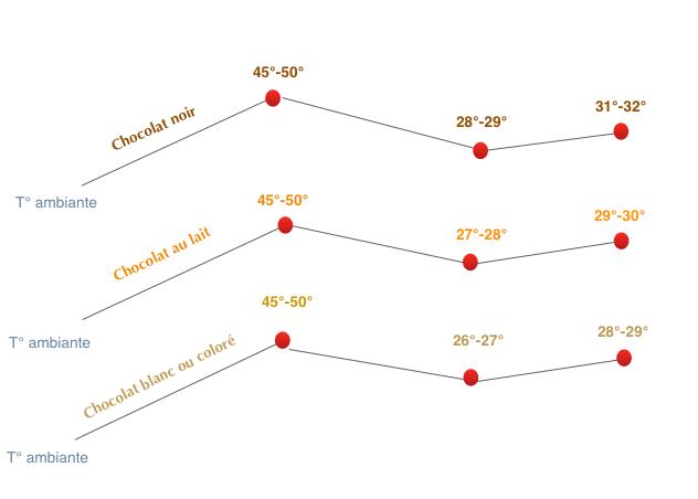 https://i2.wp.com/www.nuagedefarine.com/wp-content/uploads/2014/11/Capture-d%E2%80%99%C3%A9cran-2014-11-22-%C3%A0-17.50.11.png