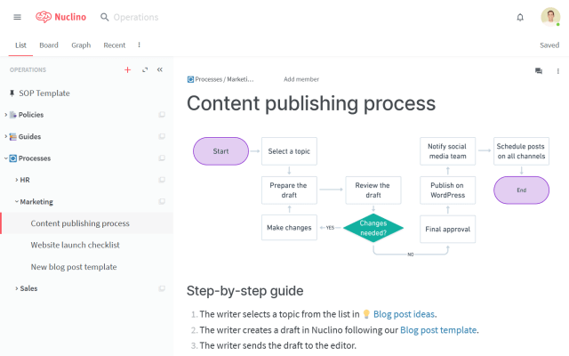 Process Documentation: Examples, Templates, and Tips