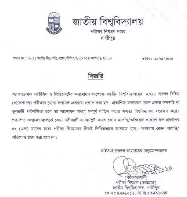 National University of Bangladesh BBA Results 2020