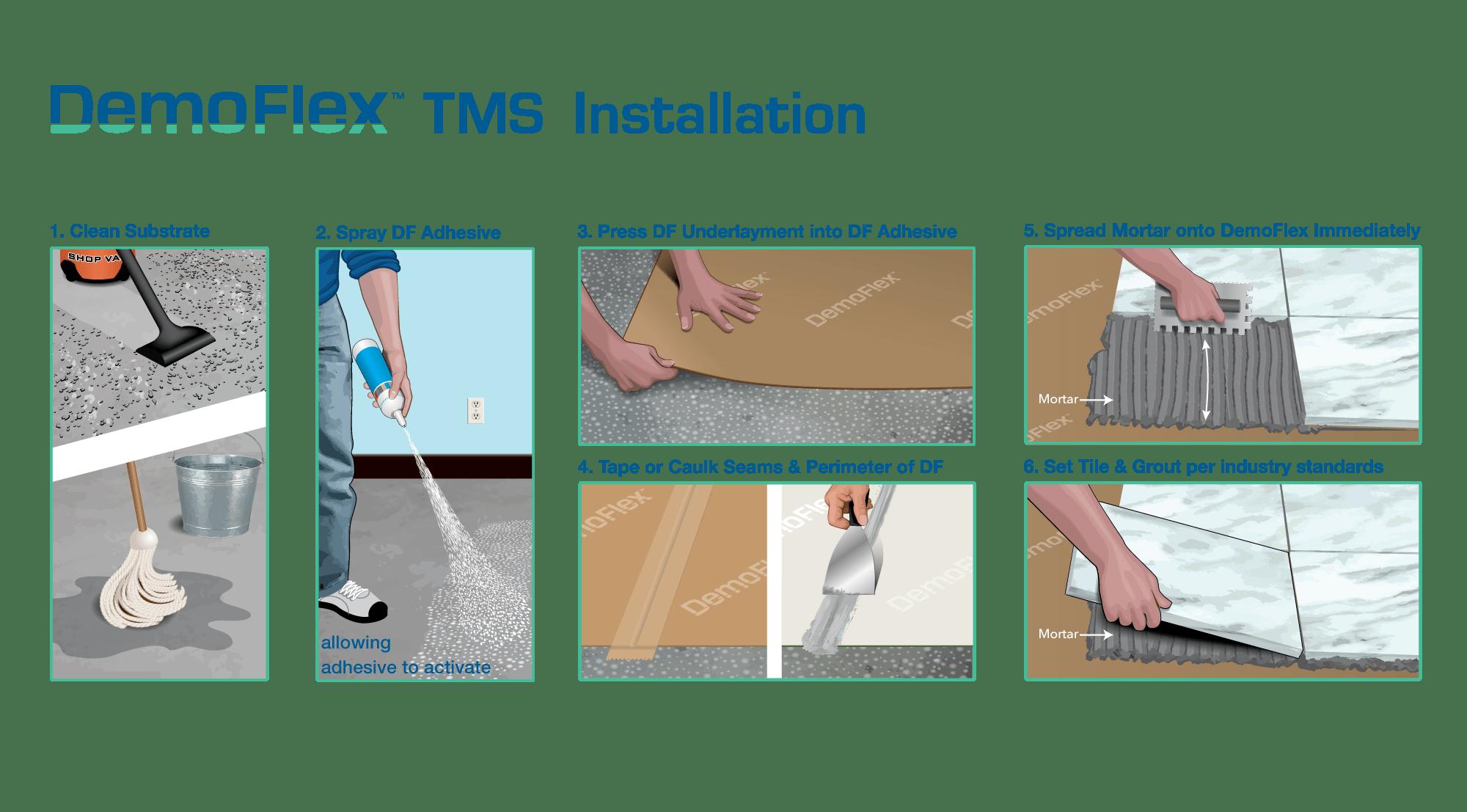demoflex tile underlay installation