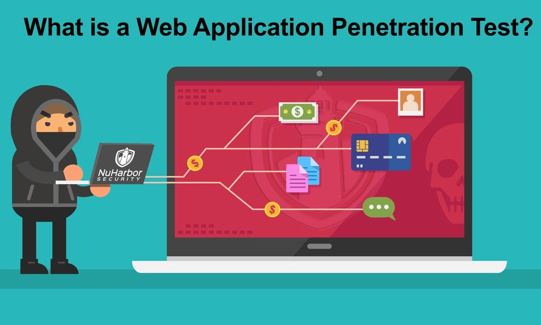 What exactly is a web application penetration test?