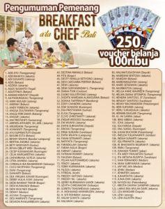 253 Pemenang Utama & Voucher Belanja Ceres (Breakfast Ala Chef Di Bali)