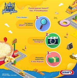 Kraft Jalan-Jalan Berhadiah Voucher Map Total  Juta Rupiah