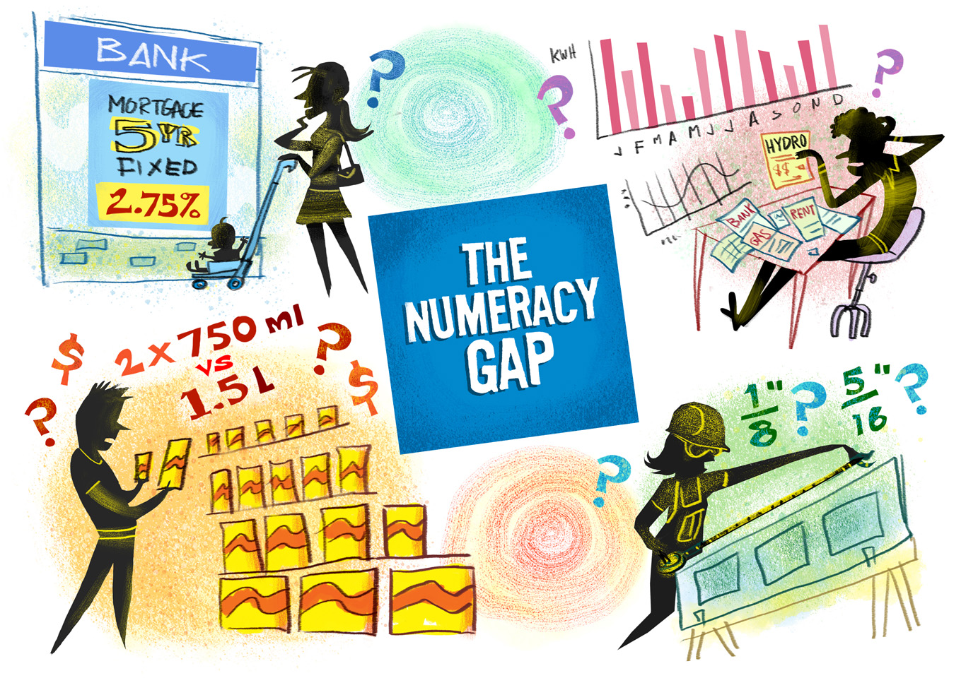 Image result for numeracy