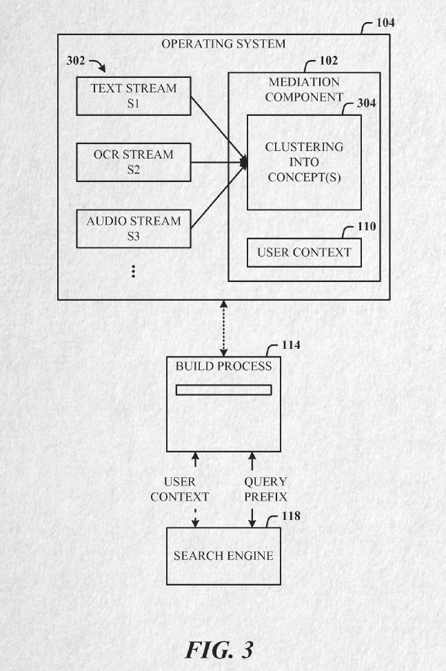 microsoft-brevet