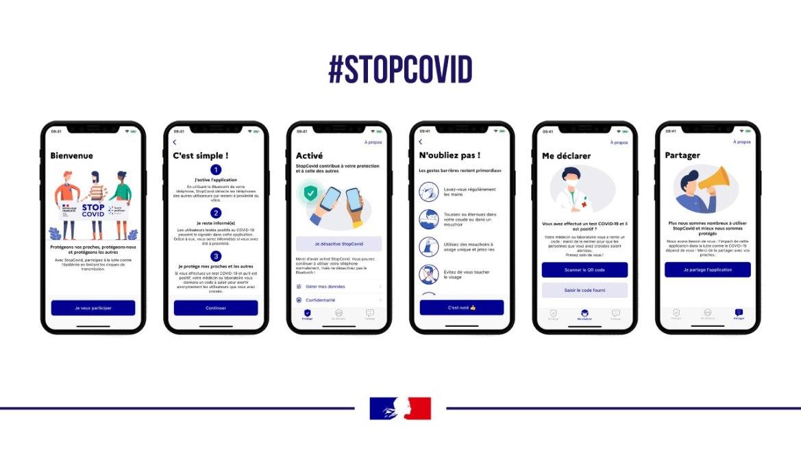 Application StopCovid : que sait-on du projet français de traçage ...