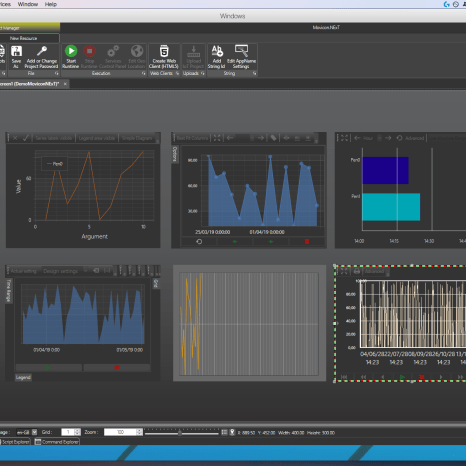 Инструменты отображения данных