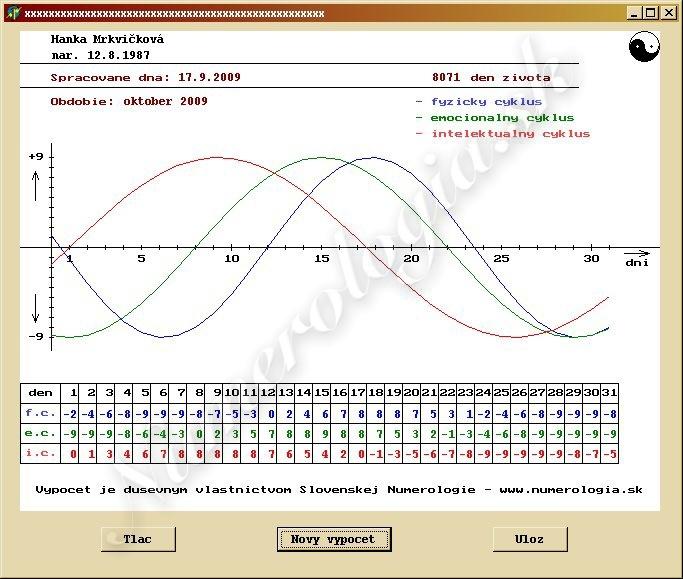 ukážka program kondiciogram osobný