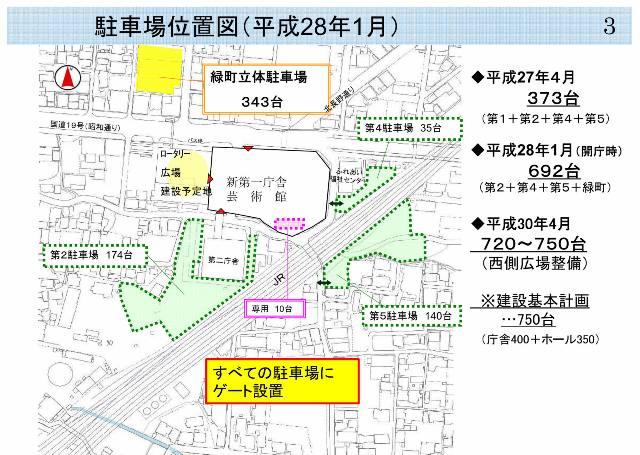 長野市役所駐車場の有料化