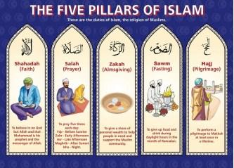 5 five-pillars-of-islam - Shahada, Salah, Zakah, Fasting, Haj
