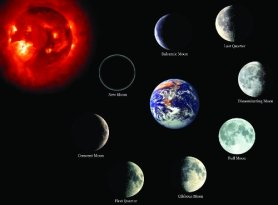 8 eight-lunar-phases - moon