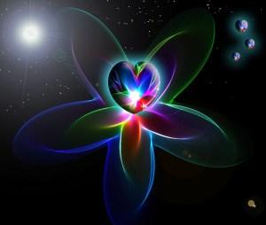 Heart Energy-Spiraling around the source