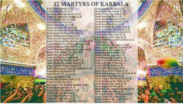 Names Ism Shuhada Karbala Martyrs2