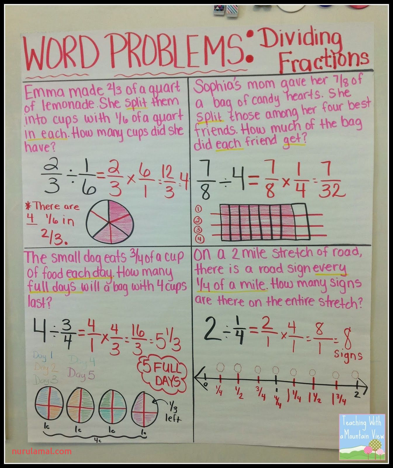 Math Fractions Worksheets 5th Grade
