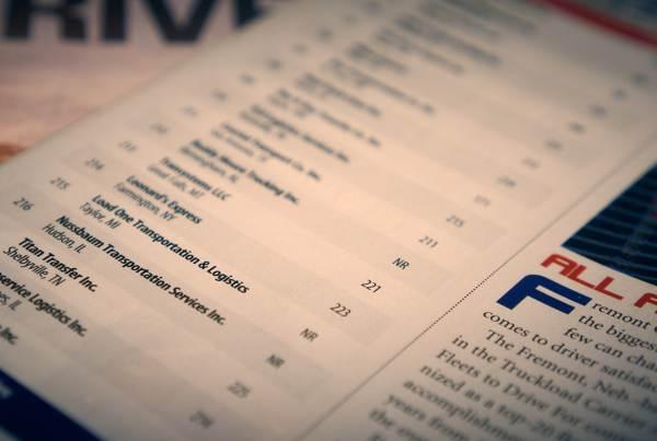Nussbaum in the CCJ Top 250 List
