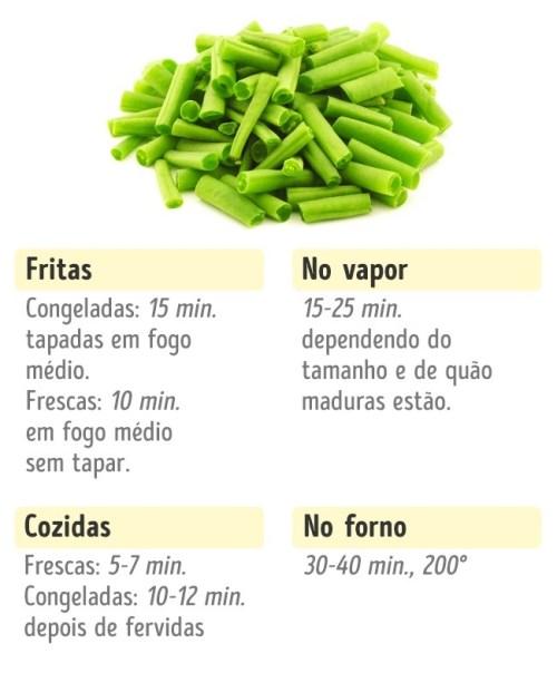 feijão verde