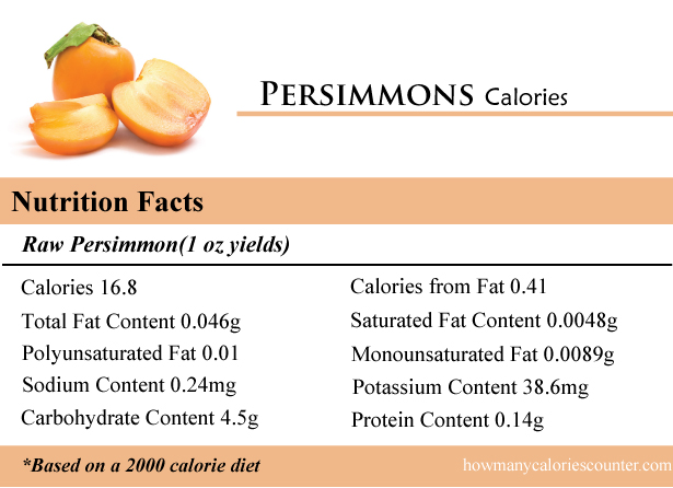 Persimmons-Calories1