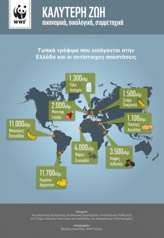 food-distance-infographic-01