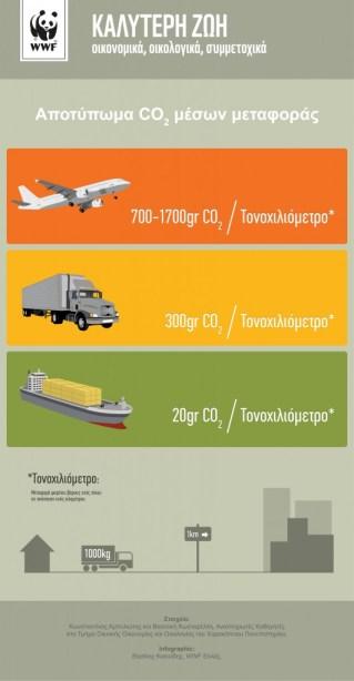 food-distance-infographic-02.jpg