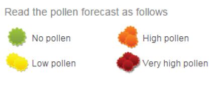 Pollen forecast