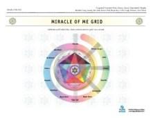 MiracleOfMeGrid
