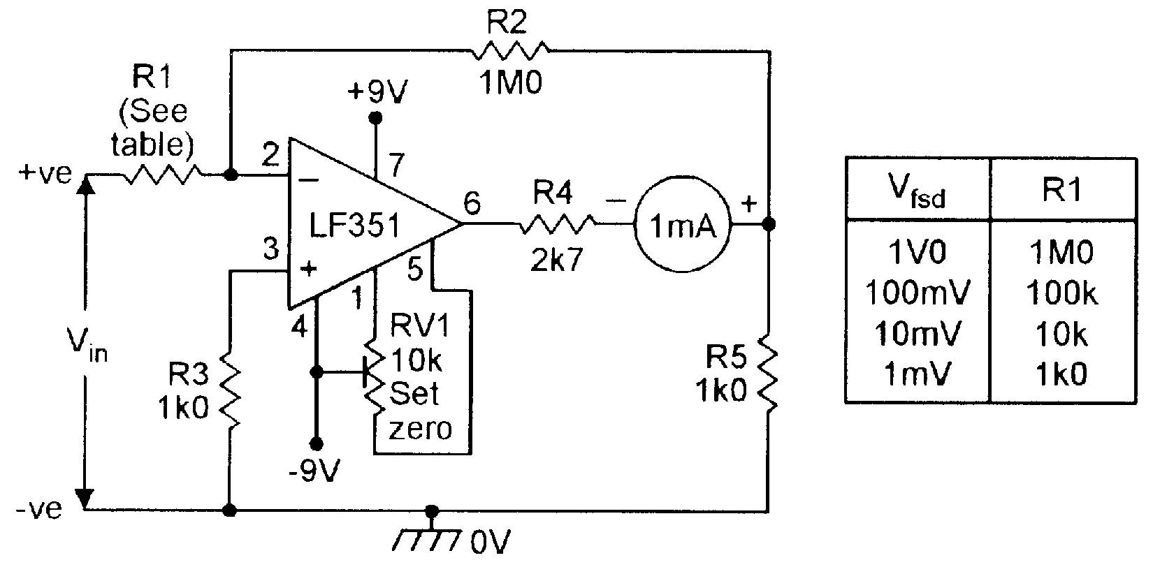 Amp Meter Wiring