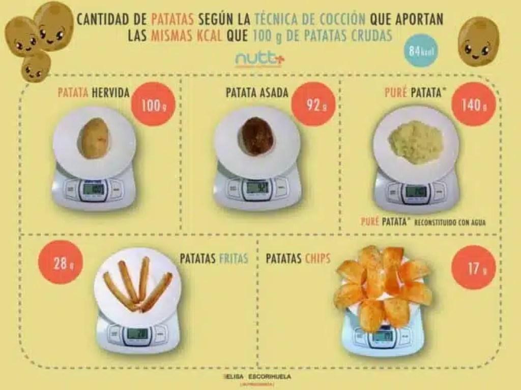 las-patatas-no-engordan-nutricionista-valencia-nutt-elisa-escorihuela-cocinadas