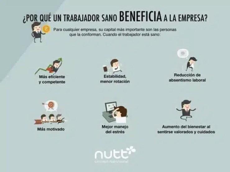 beneficios-empresa-alimentacion-saludable-trabajo-nutricionista-nutt