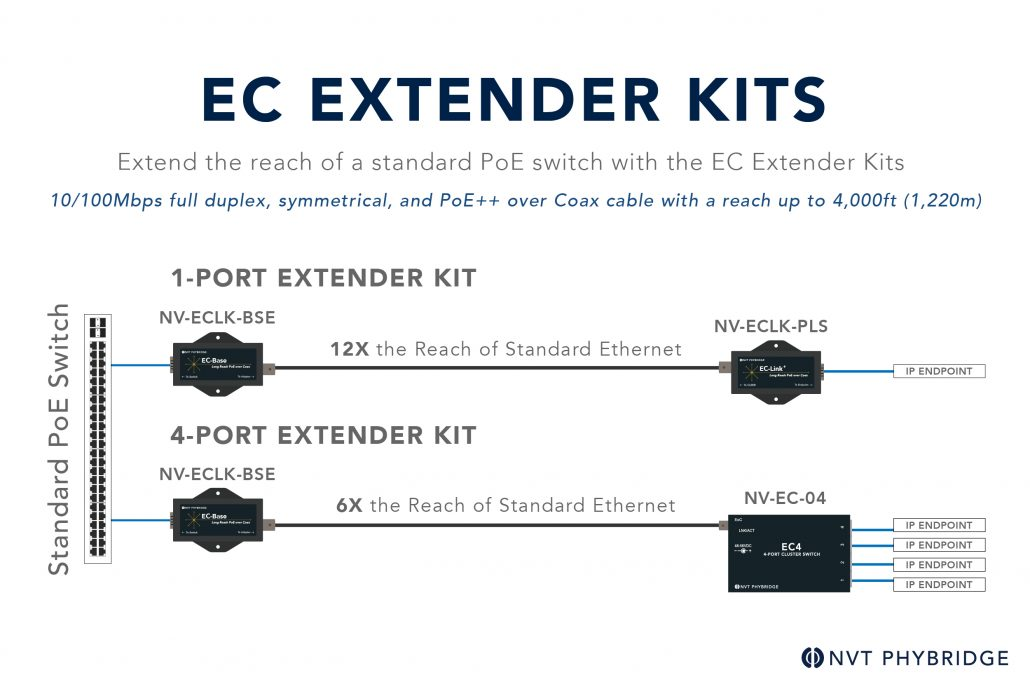 EC Extender Kits Diagram
