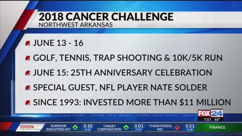 25th_Annual_Cancer_Challenge_to_Begin_0_20180613134631