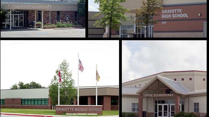 Gravette Schools_1544046354380.jpg.jpg