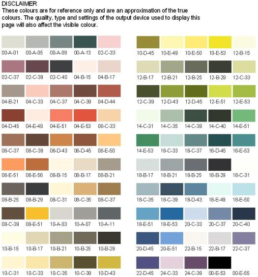 Bs4800 Colour Chart