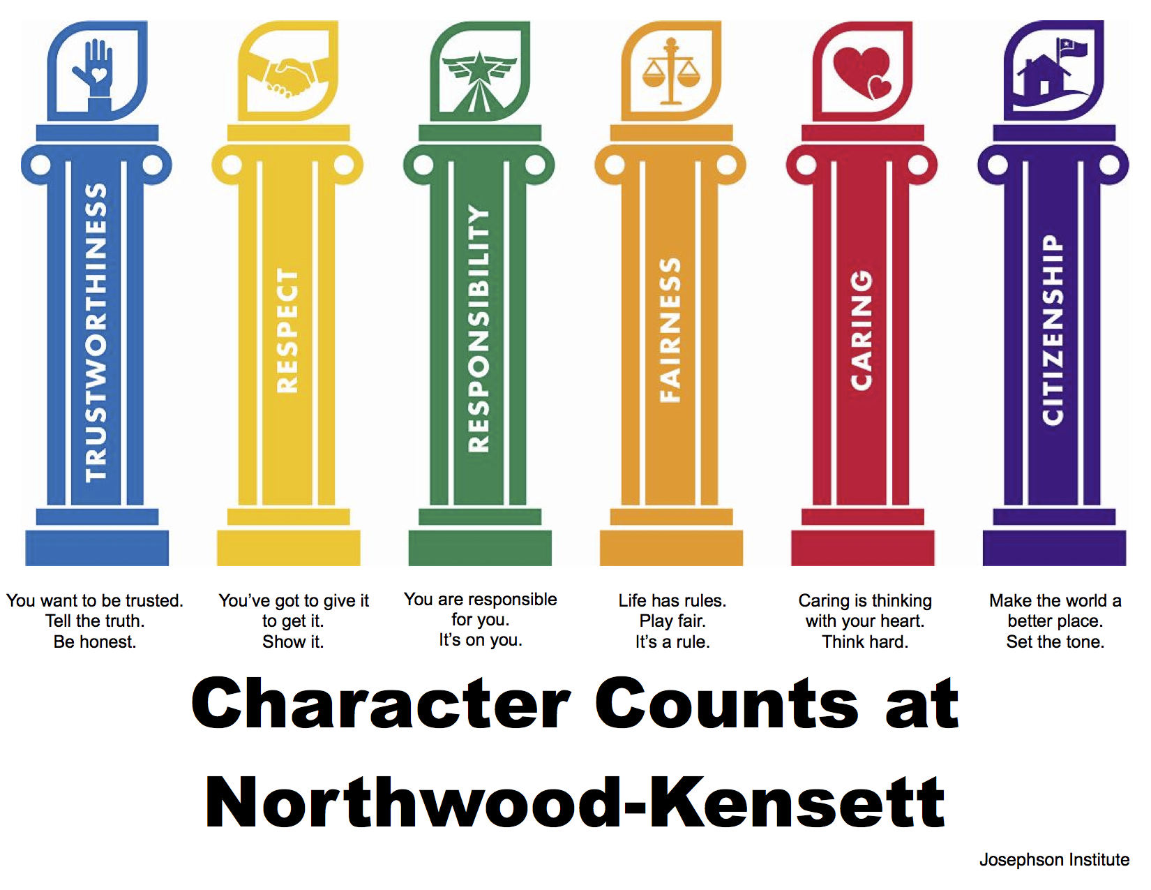 Northwood Kensett
