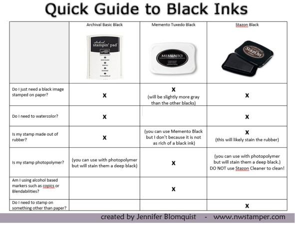 Black Ink Comparison Chart Stampin Up