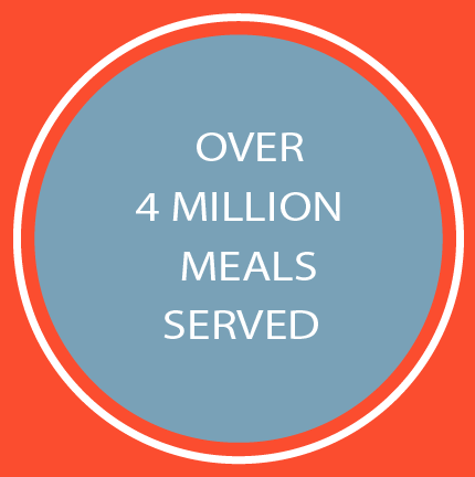 Over Four Million Meals Served