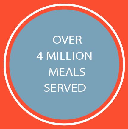 Over Four Million Meals Served