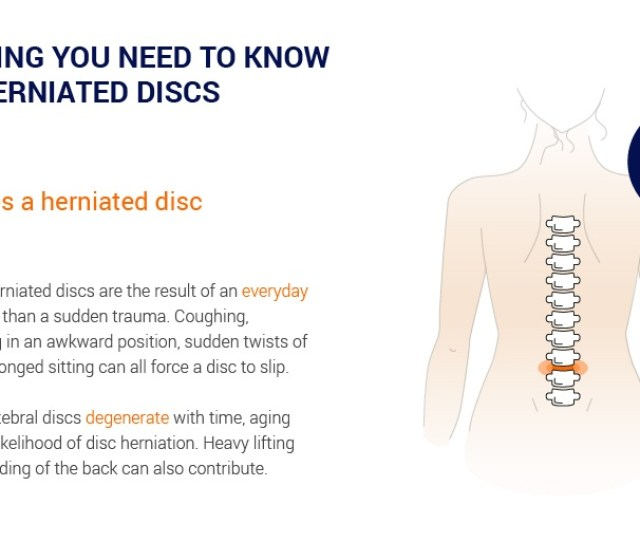 Herniated Discs Have Many Causes In Many Cases Theyre The Result Of An Everyday Occurrence Rather Than A Sudden Trauma Coughing Sneezing Sleeping In