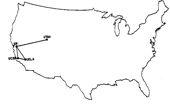 ARPANET demonstration. The predecessor of the interent.