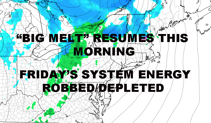 NYC MELT RESUMES TODAY FRIDAY SYSTEM LOOKING WEAK