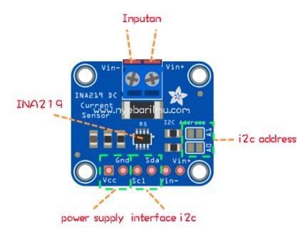 Pinout sensor INA219