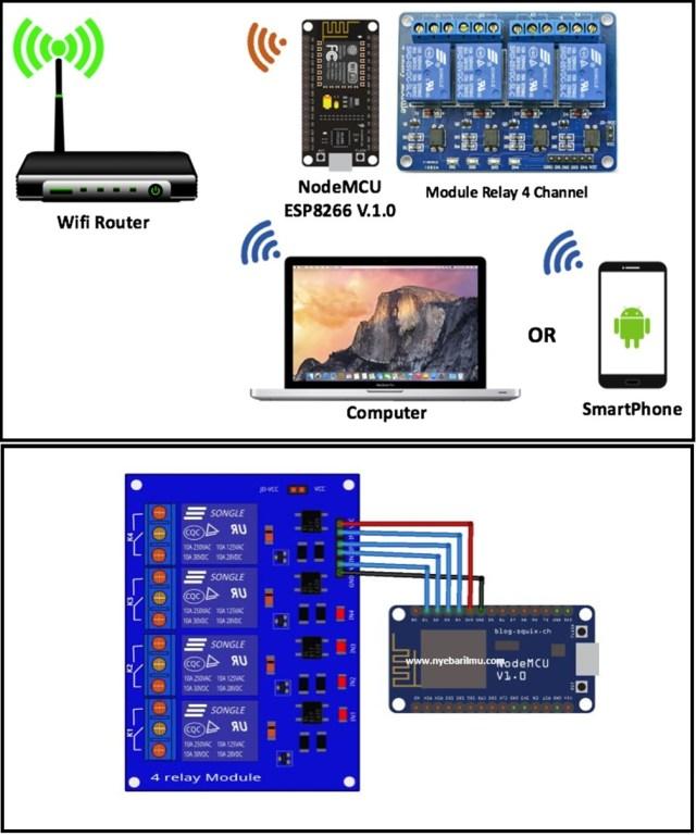 Project relay nodemcu esp8266