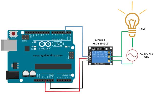 Tutorial arduino mengkases relay