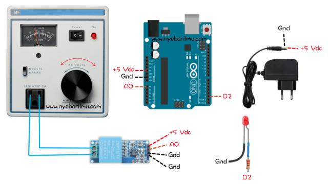 pengetesan sensor tegangan menggunakan Arduino