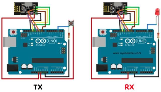 Rangkaian nRF24L01+dan Arduino Uno