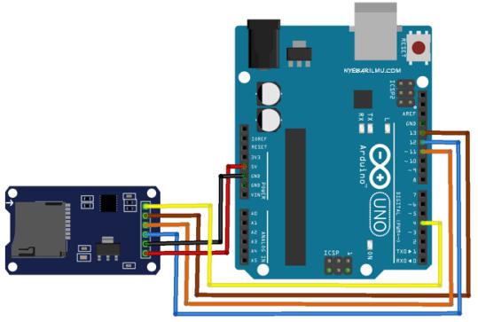Module micro sd